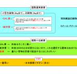 eBay初心者向け海外への発送方法の解説1