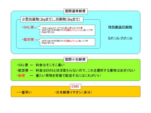 jp_int
