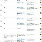 eBay輸出実践者がAmazonでの詐欺に気をつけるべきこと